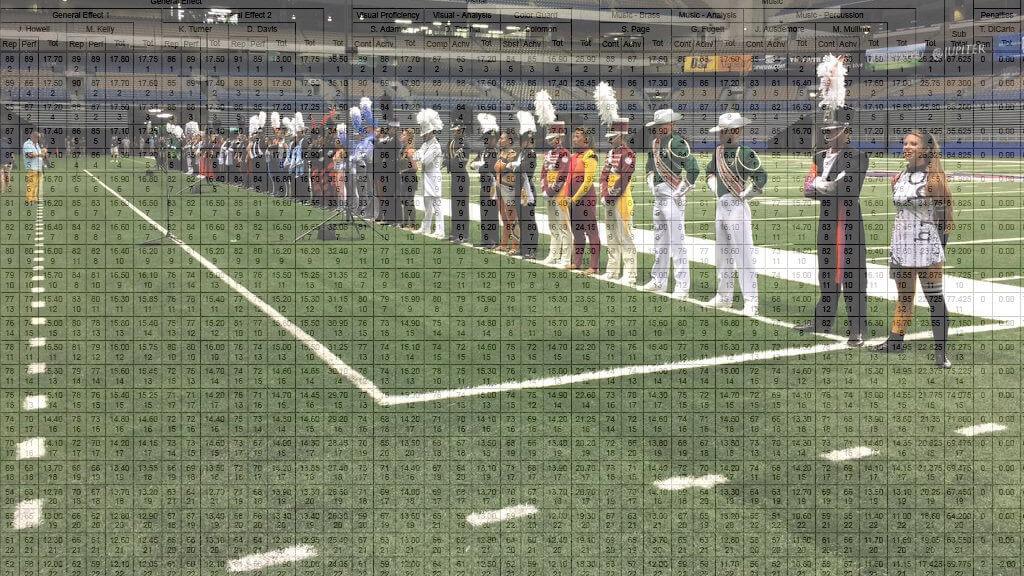 Recap Roundup: DCI Southwestern Championship (San Antonio)